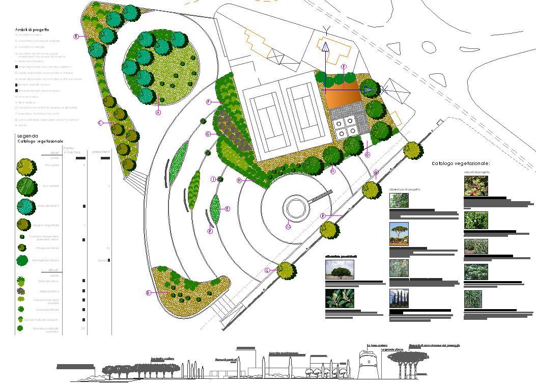 Racale rigeneriamo le citt generiamo il futuro for Progetto verde